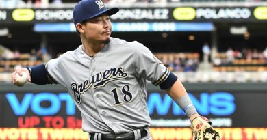 Brewers look to Hiura for big things in 2020